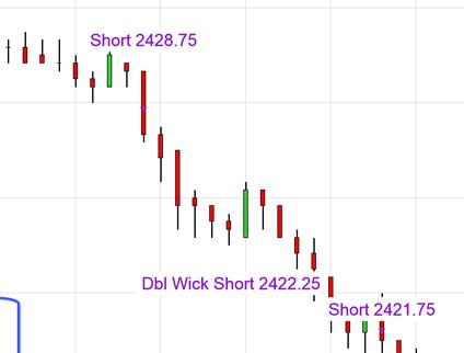 Trade Scalper Chart 1