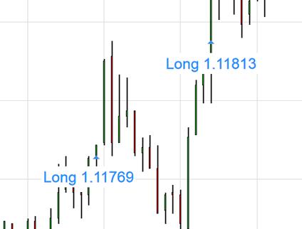 Trade Scalper Chart 2