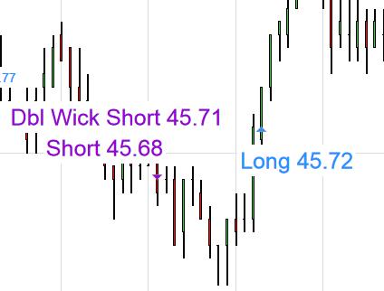 Trade Scalper Chart 3