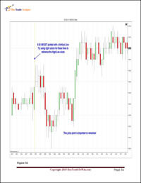 Trade Scalper Course Sample 5