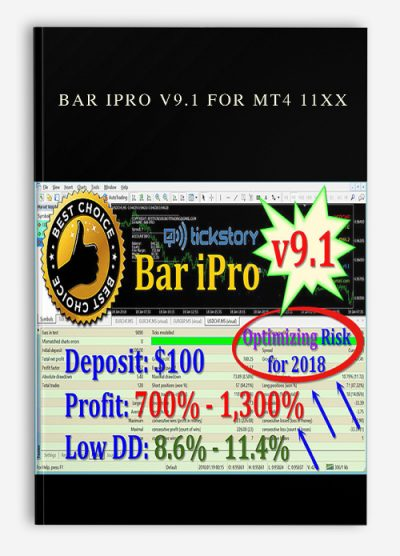 forex by ipro
