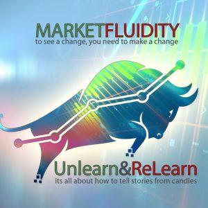 Market Fluidity (marketfluidity.com)