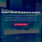 FXTC – Master The Art of Technical Analysis