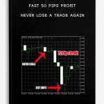 Fast 50 Pips Profit – NEVER LOSE A TRADE AGAIN